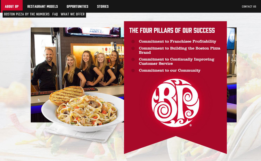 Boston Pizza Franchising Website Goes Live!